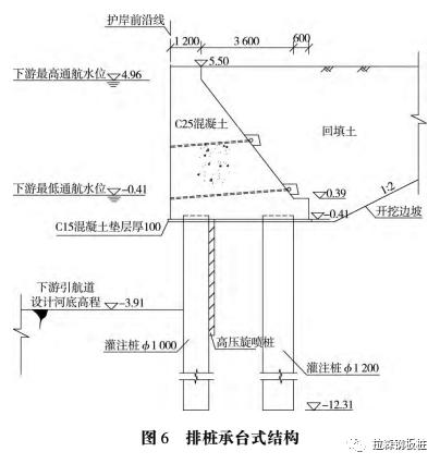 江阴新夏港船闸平面布置及结构优化